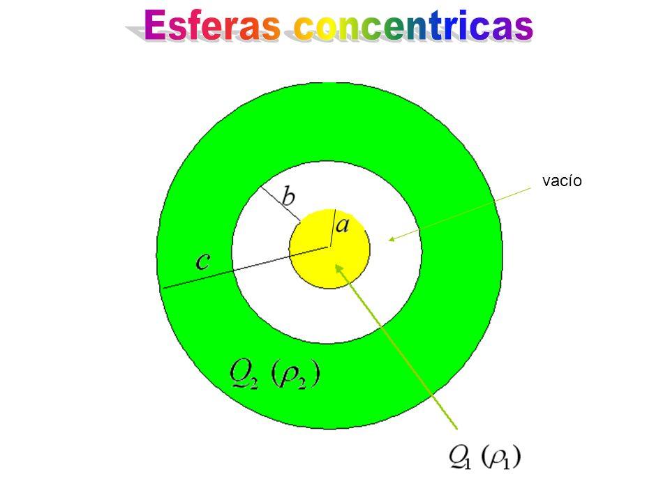 Esferas concentricas vacío
