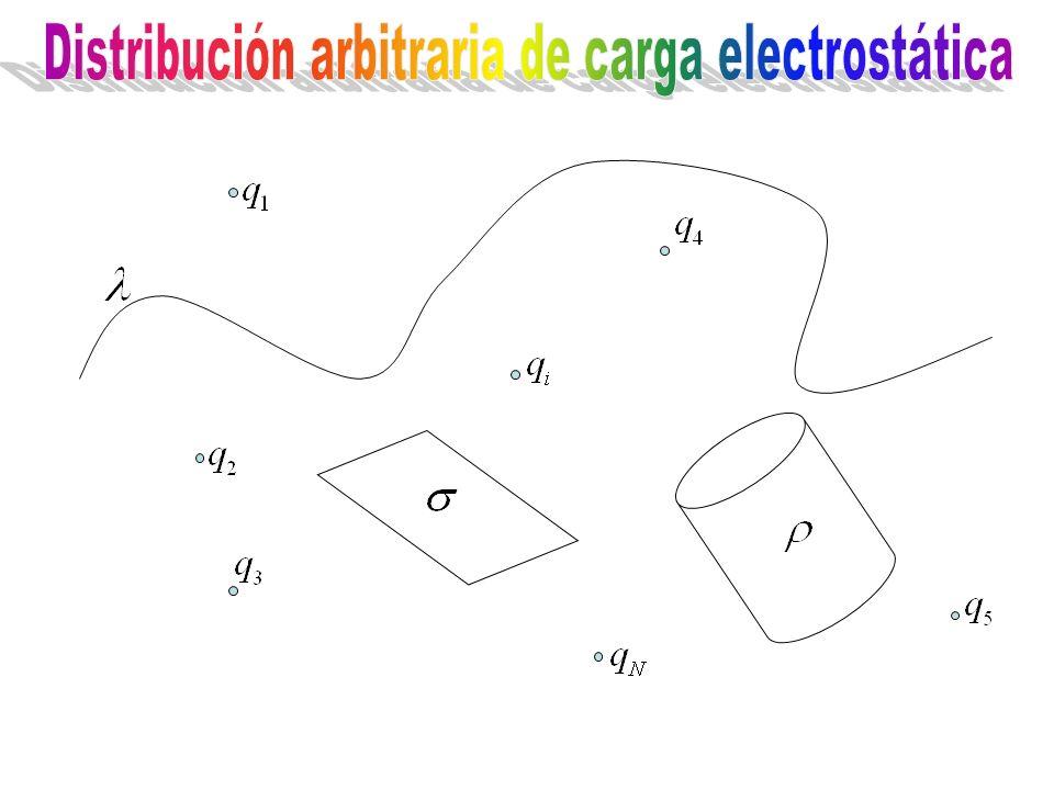 Distribución arbitraria de carga electrostática