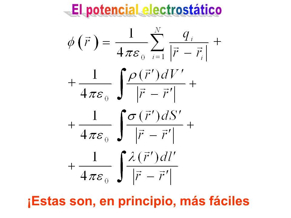 El potencial electrostático