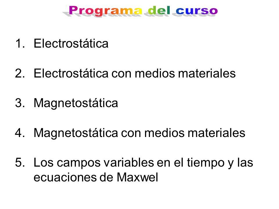 Programa del curso Electrostática Electrostática con medios materiales