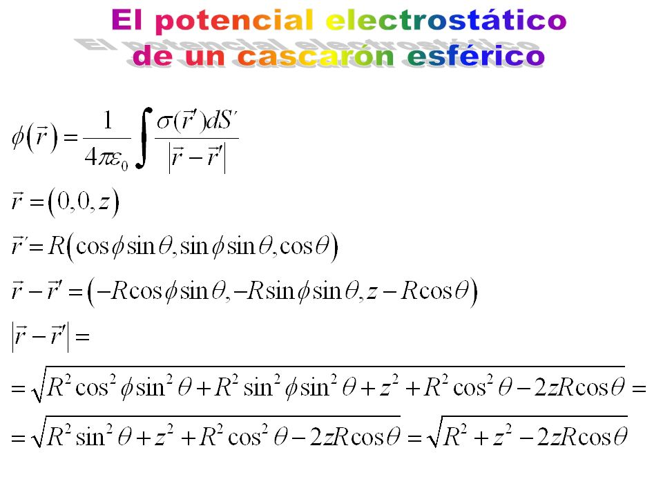 El potencial electrostático de un cascarón esférico