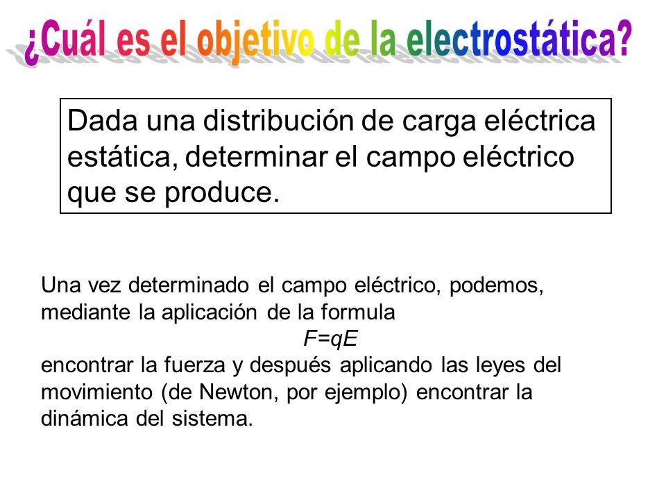 ¿Cuál es el objetivo de la electrostática