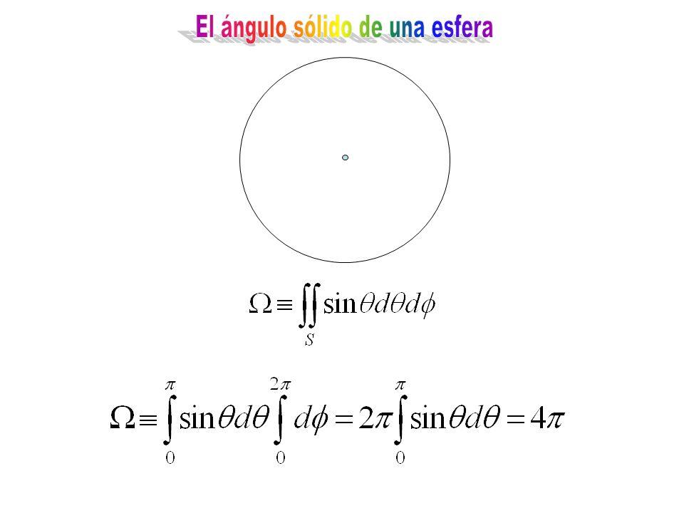 El ángulo sólido de una esfera