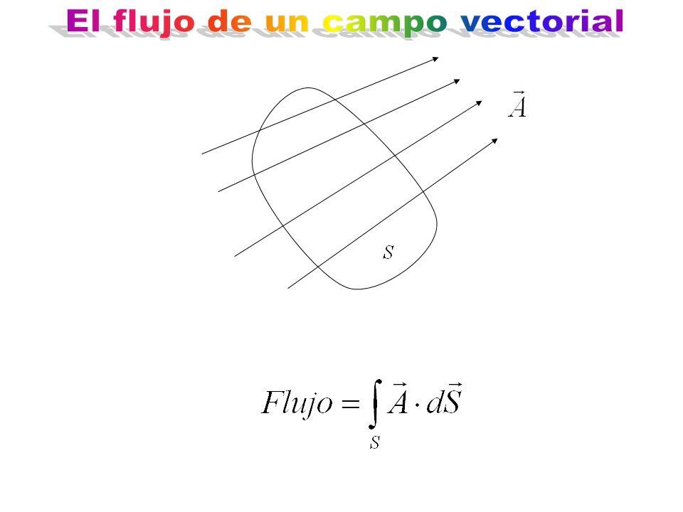 El flujo de un campo vectorial