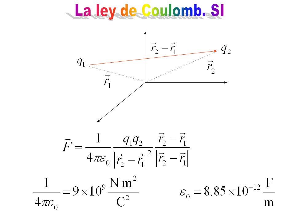 La ley de Coulomb. SI