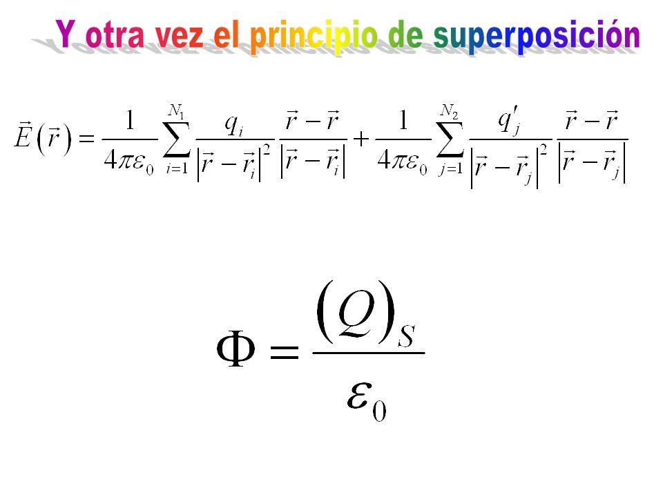 Y otra vez el principio de superposición