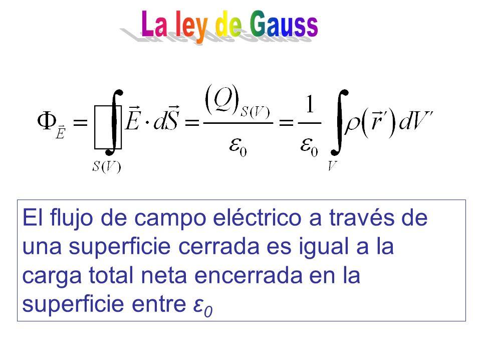 La ley de Gauss El flujo de campo eléctrico a través de una superficie cerrada es igual a la carga total neta encerrada en la superficie entre ε0.