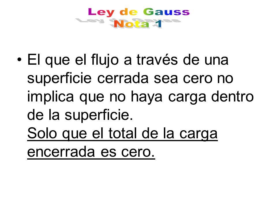 Ley de Gauss Nota 1.