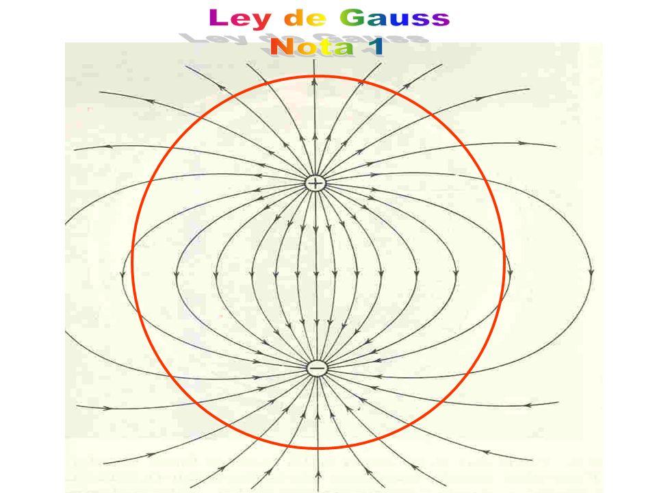 Ley de Gauss Nota 1