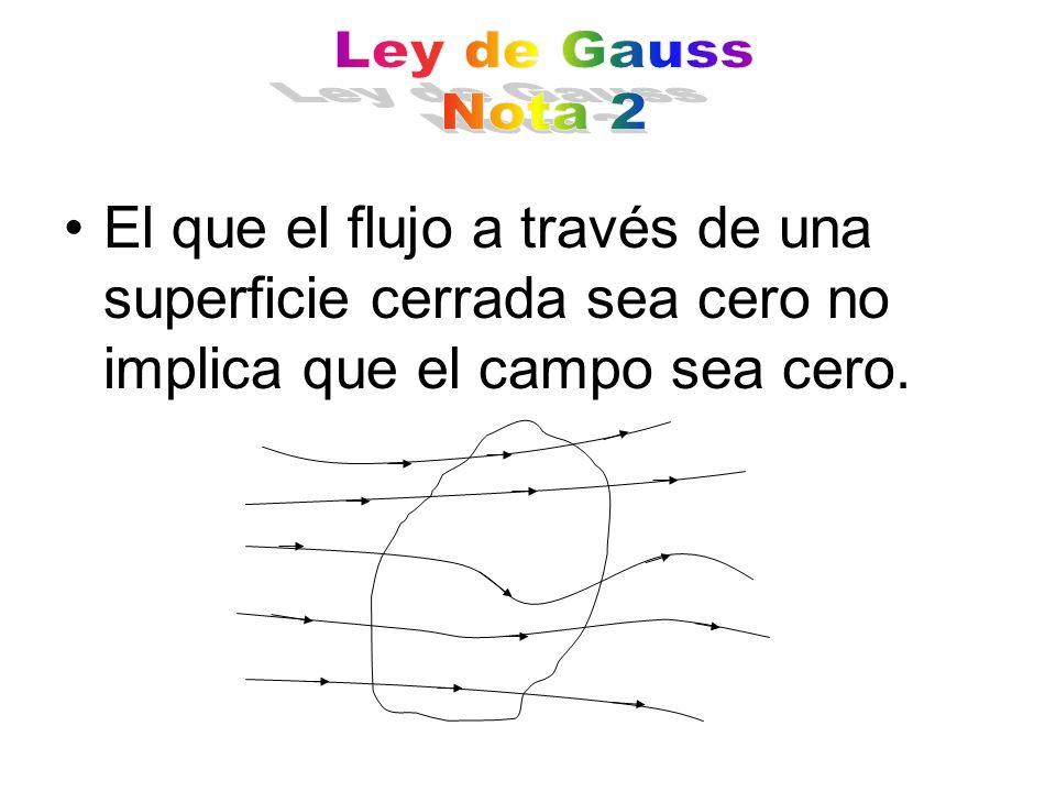 Ley de Gauss Nota 2.