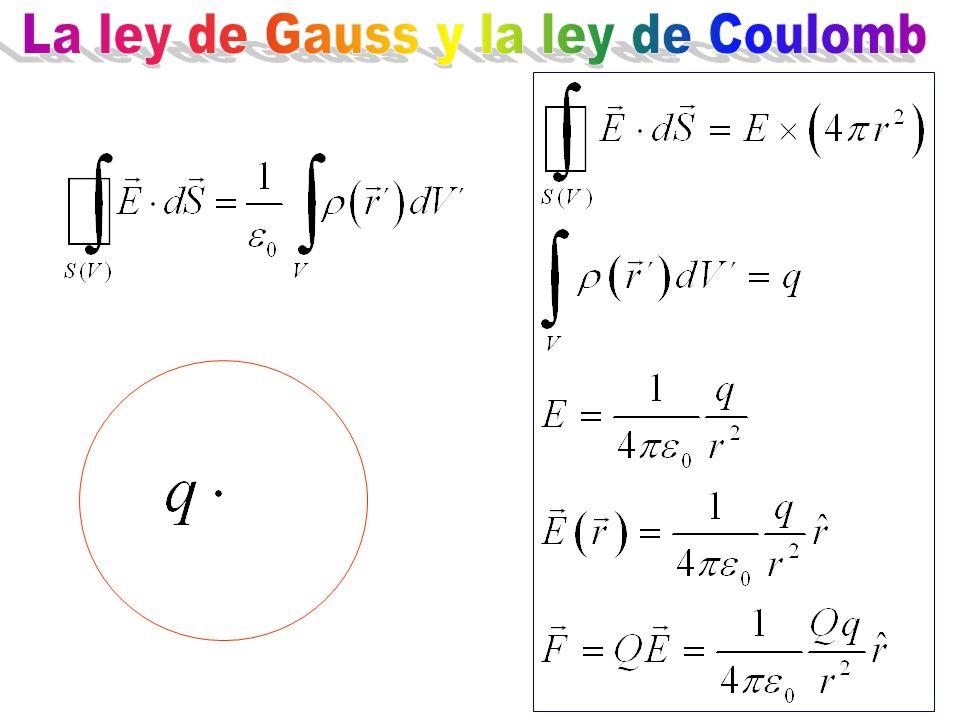 La ley de Gauss y la ley de Coulomb