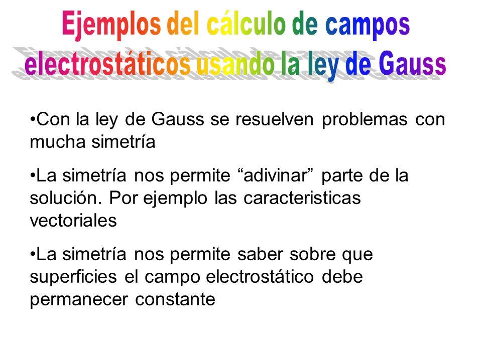 Con la ley de Gauss se resuelven problemas con mucha simetría