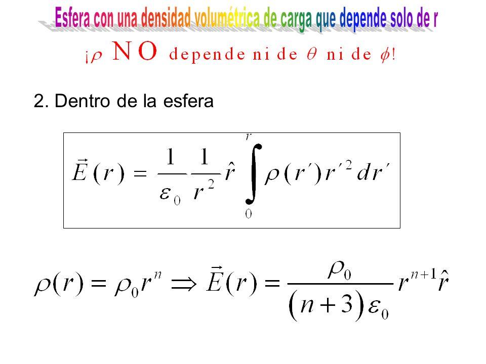 Esfera con una densidad volumétrica de carga que depende solo de r
