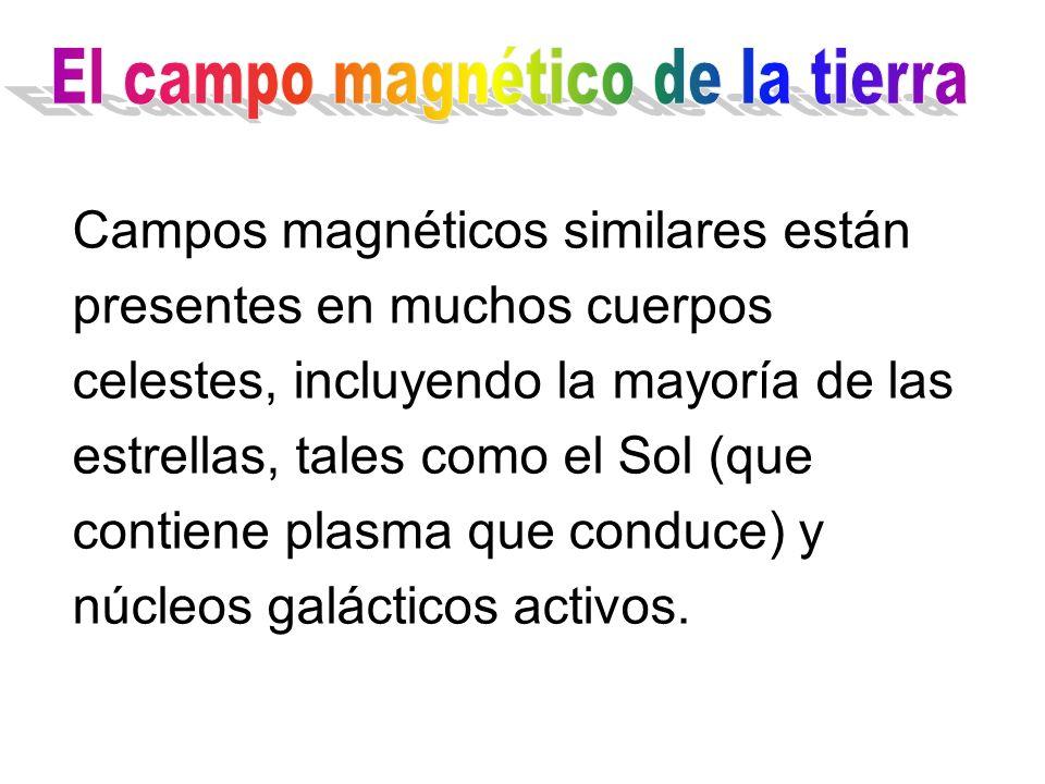 El campo magnético de la tierra