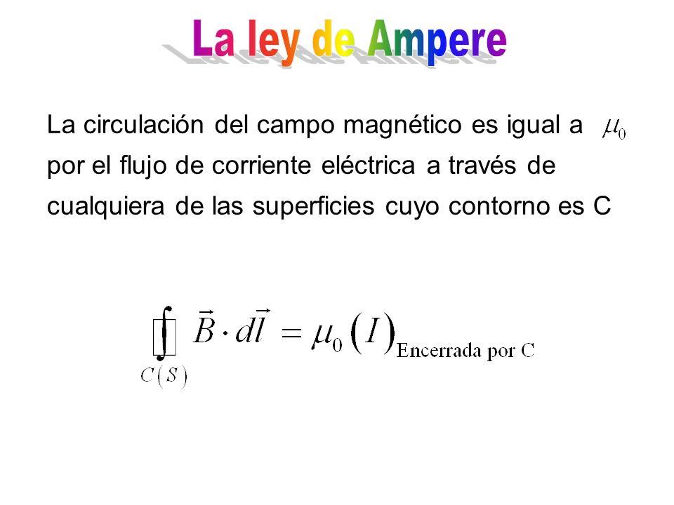 La ley de Ampere