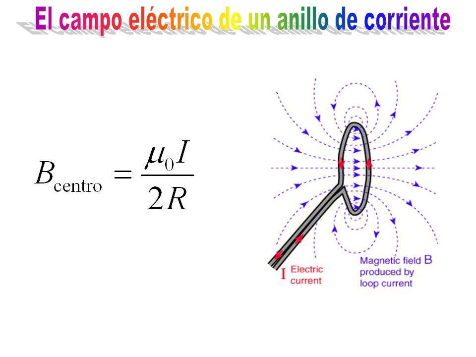 El campo eléctrico de un anillo de corriente