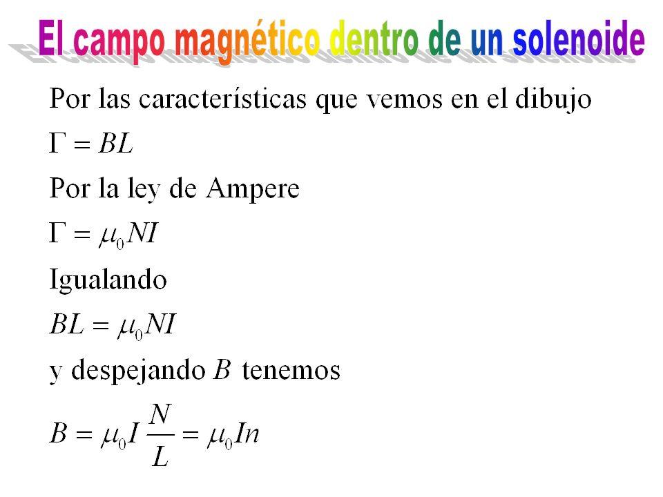 El campo magnético dentro de un solenoide
