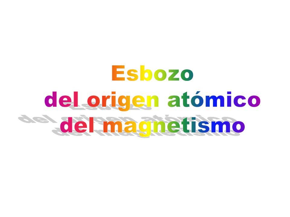 Esbozo del origen atómico del magnetismo