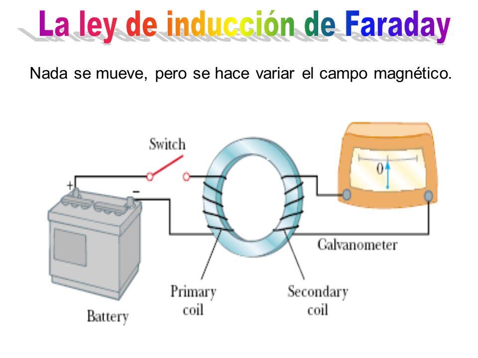 La ley de inducción de Faraday