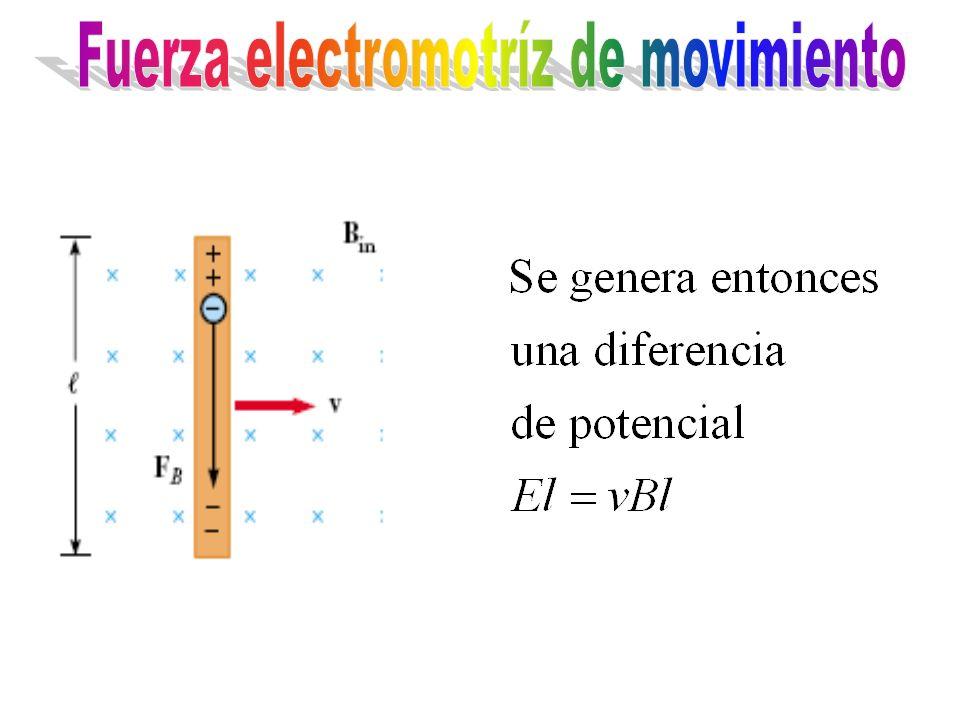 Fuerza electromotríz de movimiento