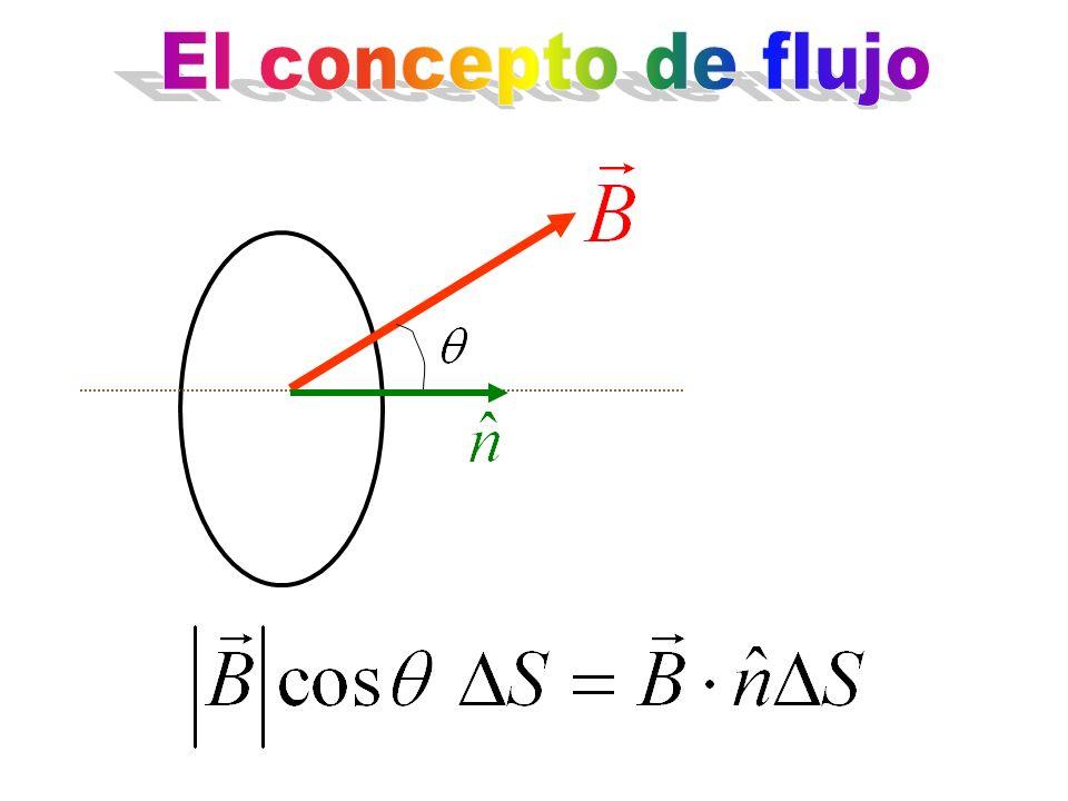 El concepto de flujo