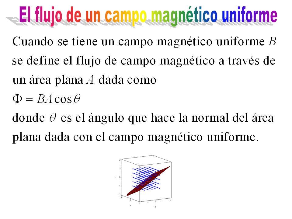 El flujo de un campo magnético uniforme