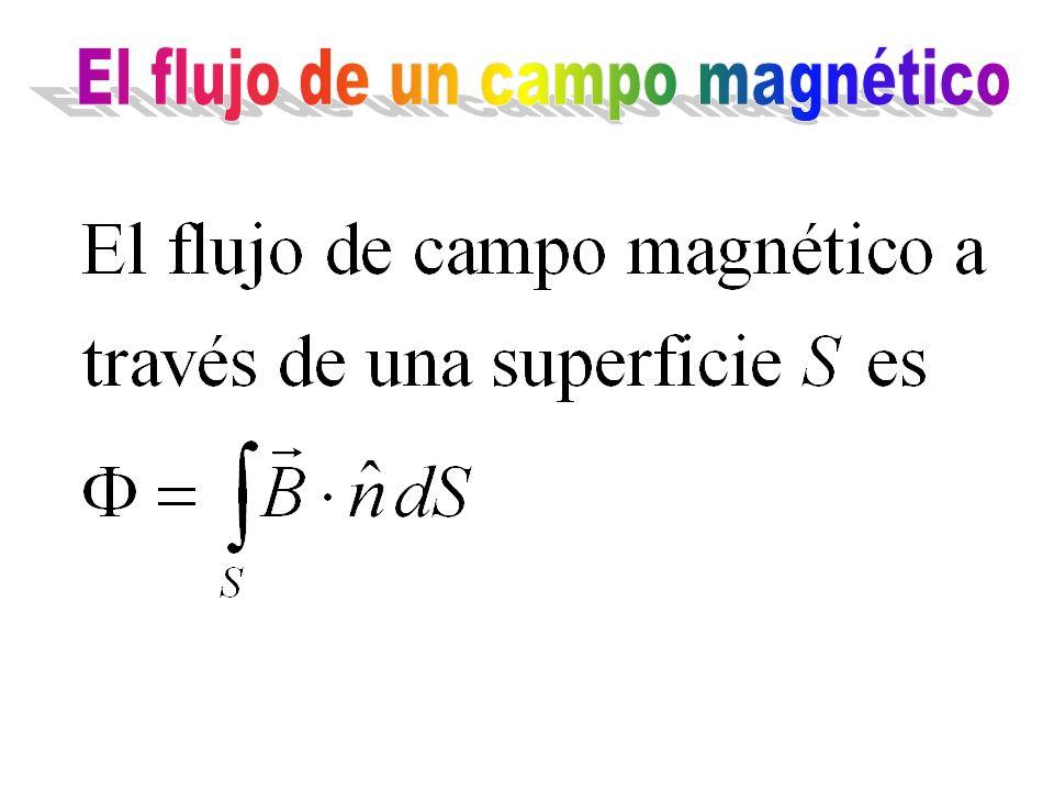 El flujo de un campo magnético