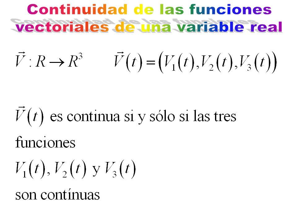 Continuidad de las funciones vectoriales de una variable real