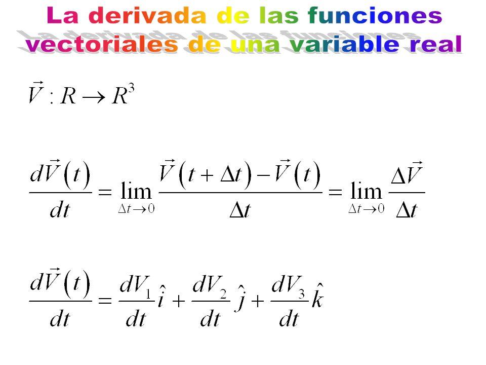 La derivada de las funciones vectoriales de una variable real