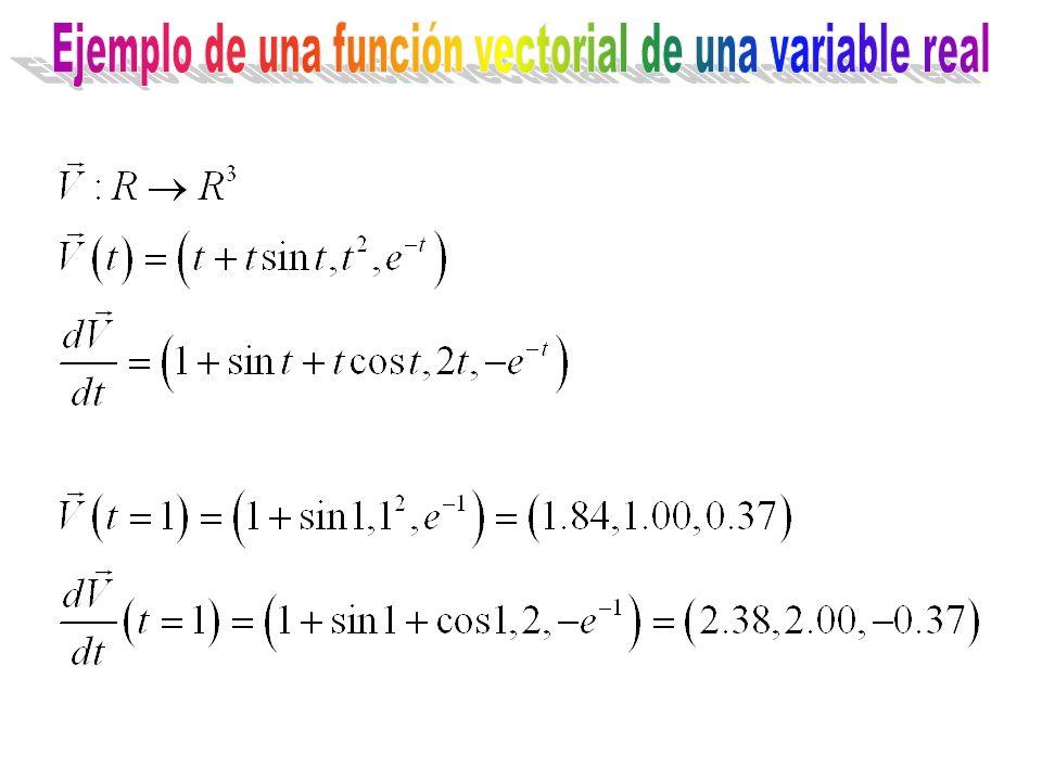 Ejemplo de una función vectorial de una variable real