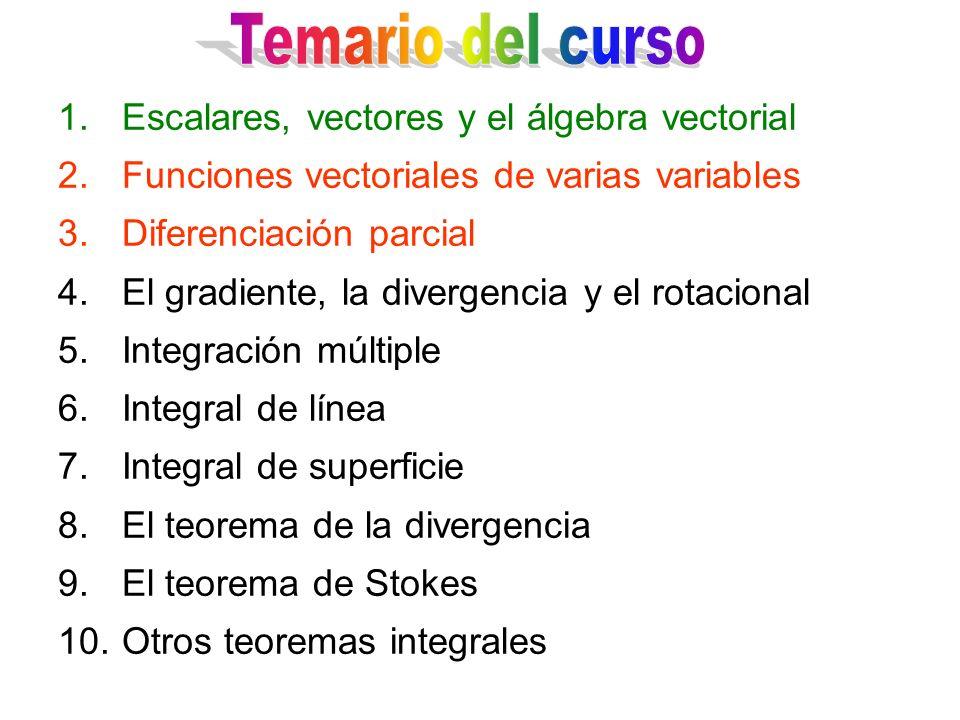 Temario del curso Escalares, vectores y el álgebra vectorial