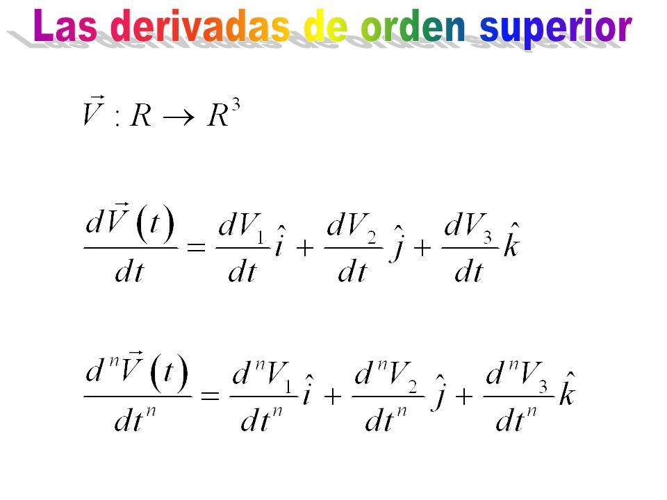Las derivadas de orden superior
