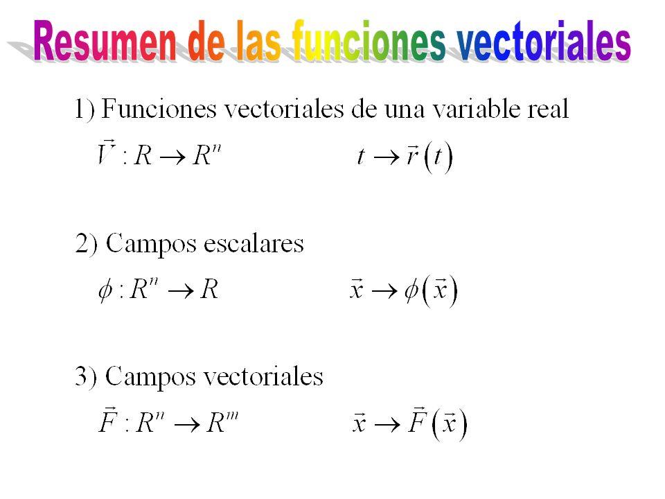 Resumen de las funciones vectoriales
