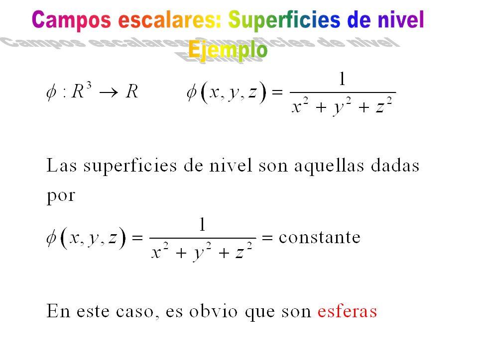 Campos escalares: Superficies de nivel
