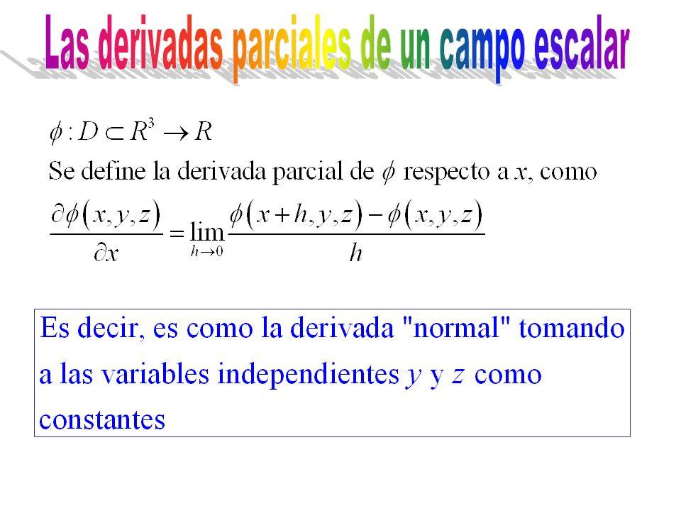 Las derivadas parciales de un campo escalar