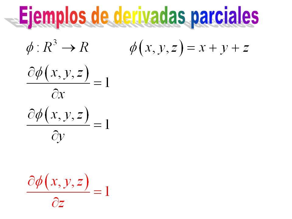 Ejemplos de derivadas parciales