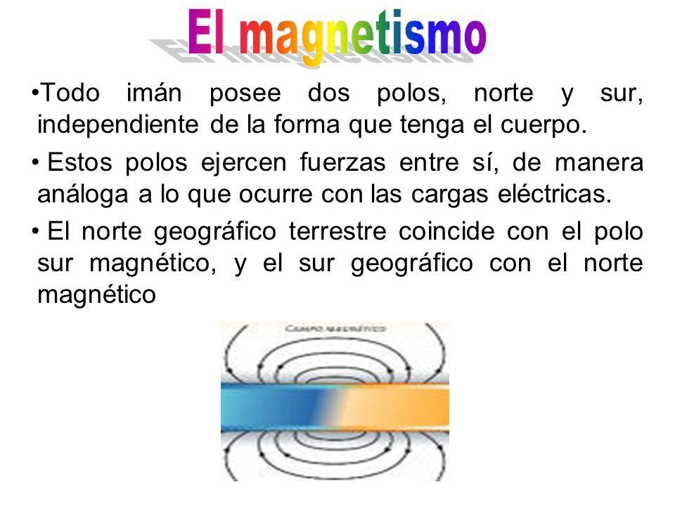 El magnetismo Todo imán posee dos polos, norte y sur, independiente de la forma que tenga el cuerpo.
