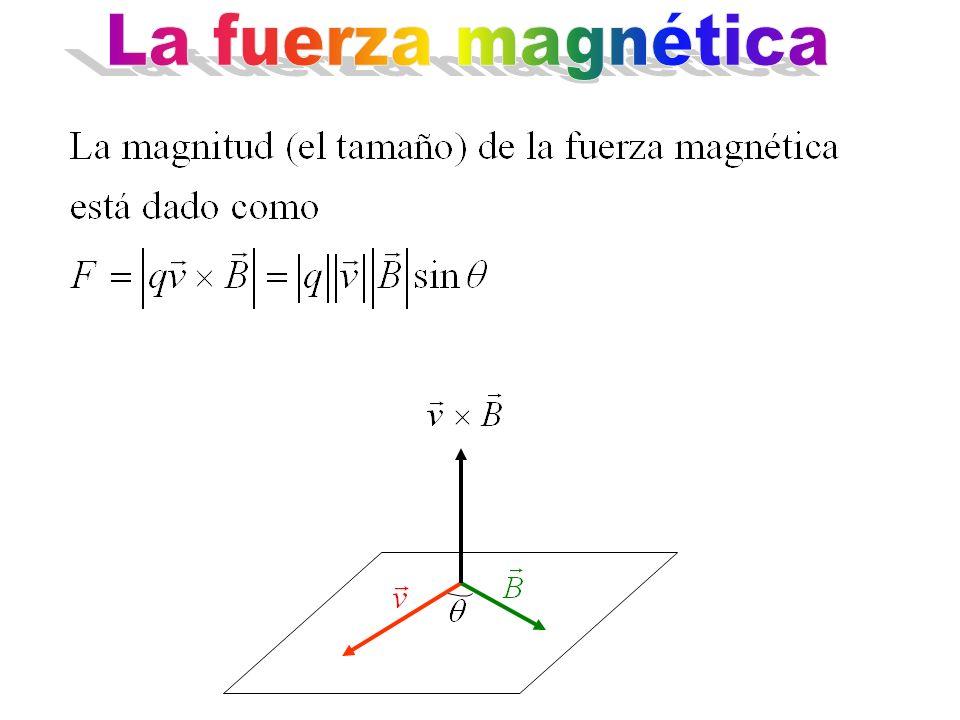 La fuerza magnética
