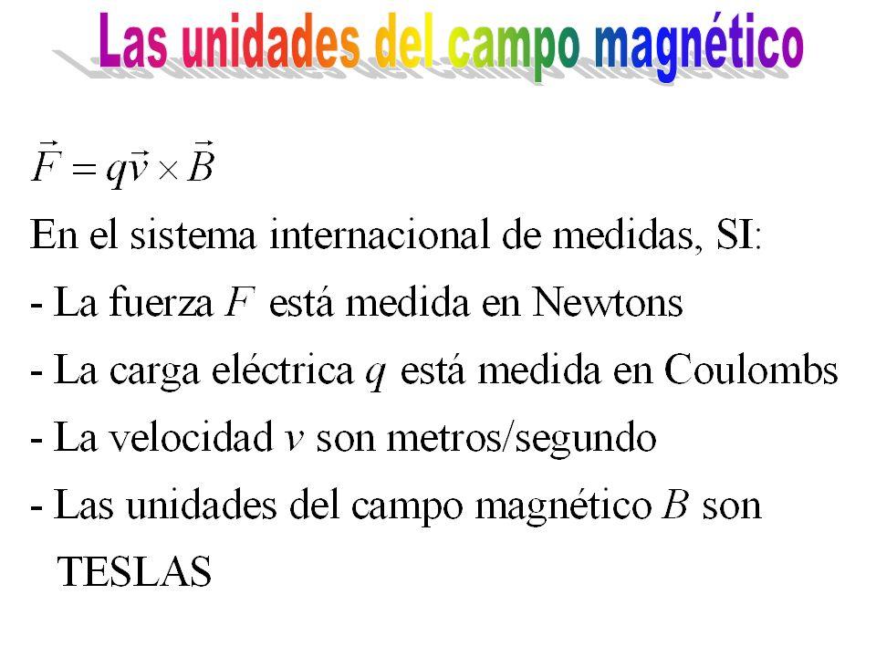 Las unidades del campo magnético