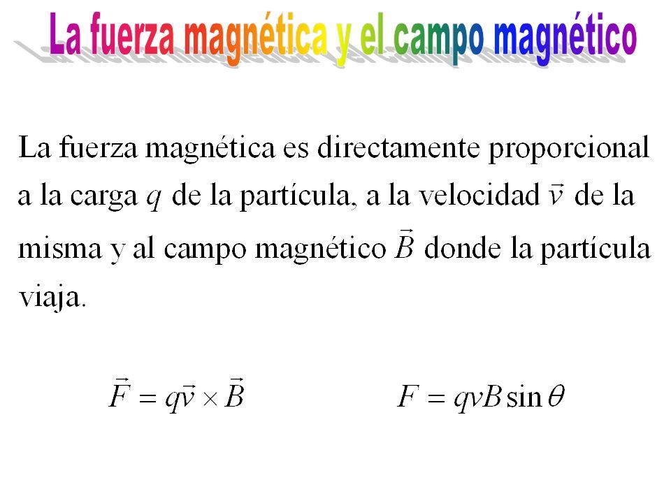 La fuerza magnética y el campo magnético