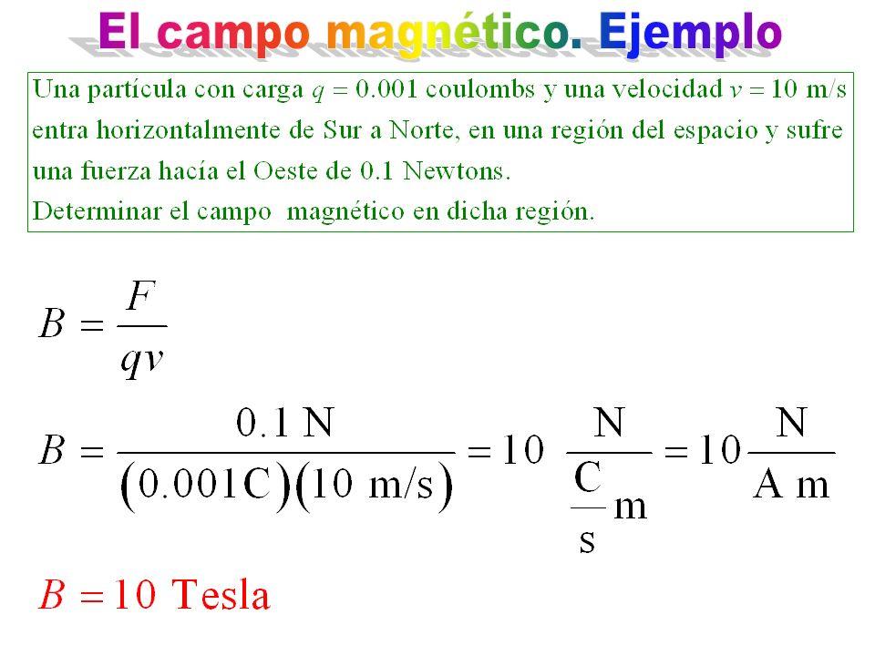 El campo magnético. Ejemplo