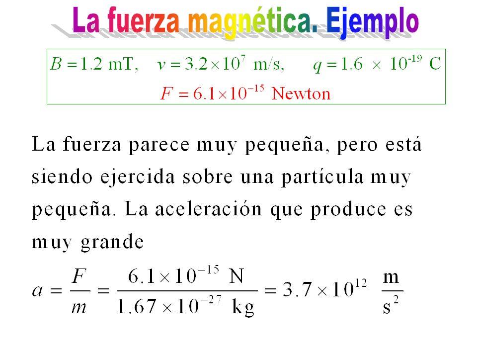 La fuerza magnética. Ejemplo
