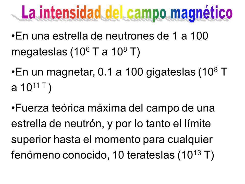 La intensidad del campo magnético