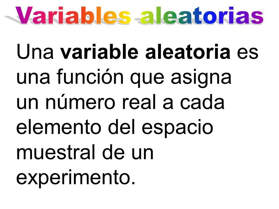 Variables aleatorias Una variable aleatoria es una función que asigna un número real a cada elemento del espacio muestral de un experimento.
