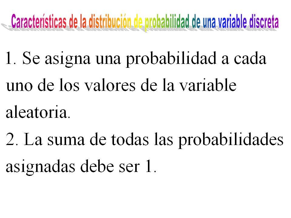 Características de la distribución de probabilidad de una variable discreta
