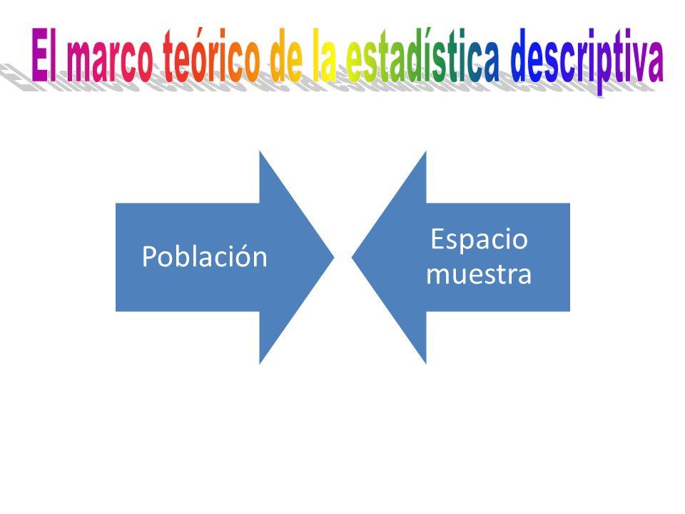 El marco teórico de la estadística descriptiva