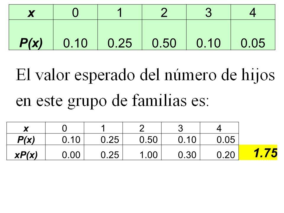 x 1. 2. 3. 4. P(x) 0.10. 0.25. 0.50. 0.05. x. 1. 2. 3. 4. P(x) 0.10. 0.25. 0.50. 0.05.