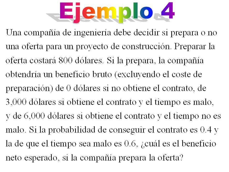 Ejemplo 4