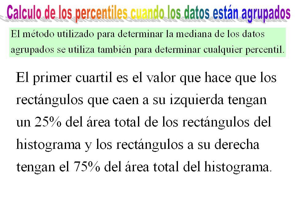 Calculo de los percentiles cuando los datos están agrupados