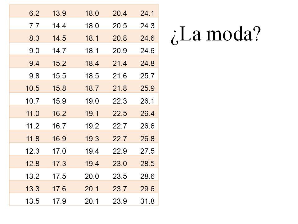 6.213.9. 18.0. 20.4. 24.1. 7.7. 14.4. 20.5. 24.3. 8.3. 14.5. 18.1. 20.8. 24.6. 9.0. 14.7. 20.9. 9.4.